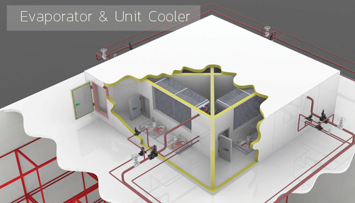 Evaporator & Unit Cooler - Industrial Refrigeration, Freezing and Cold Storage Systems by ITC GROUP